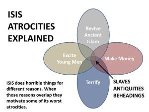ISIS atrocities 9-15-2015 (2)